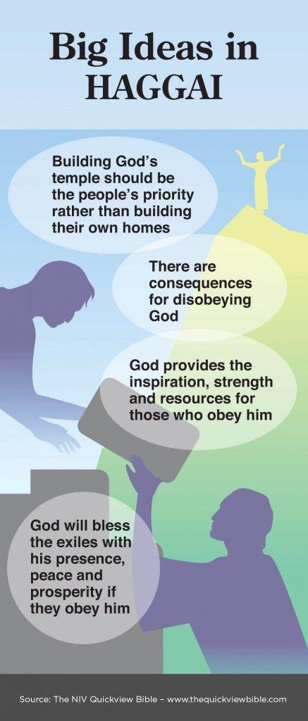 Haggai   Illustrated Online Bible Study
