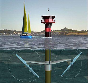 ambém chamada de maremotriz, a energia proveniente das marés é captada por meio…