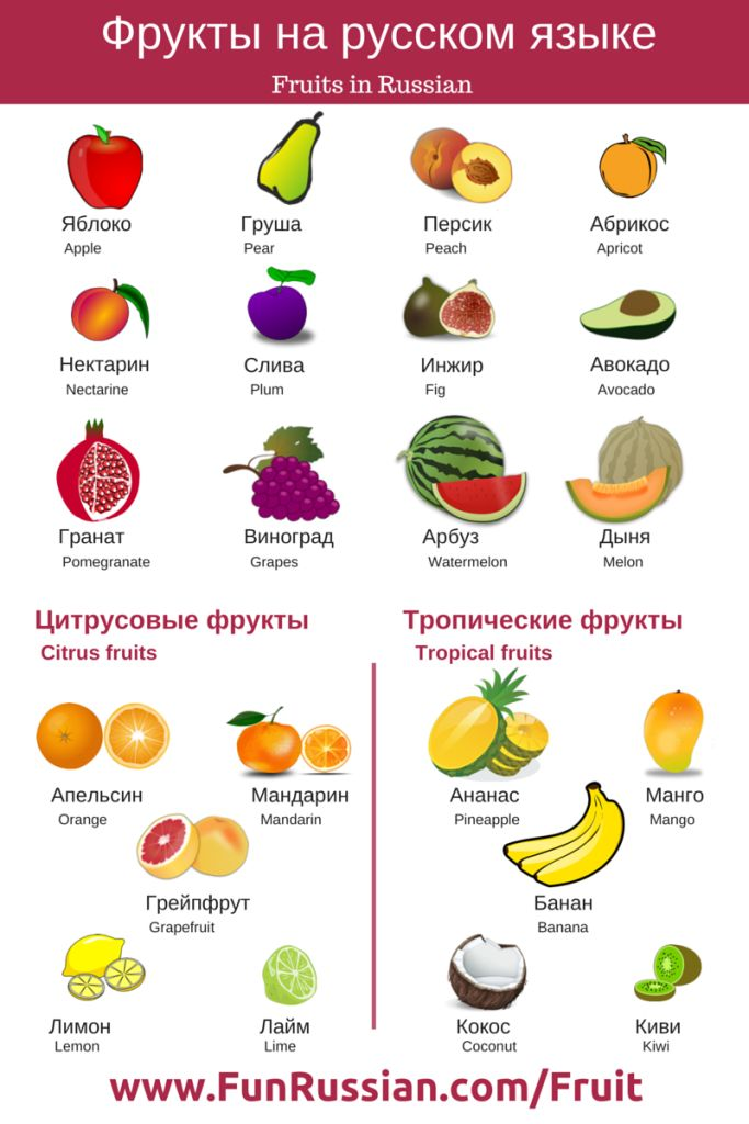 Fruits and Berries in Russian. Read the article - http://www.funrussian.com/fruit and learn more Russian words!