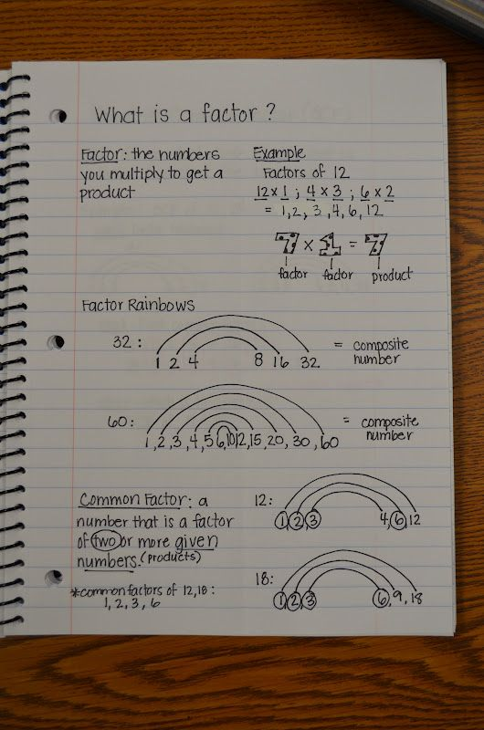 Well a MUCH better week this week and a long weekend! Whoohoooo! Here are some of my math interactive notes, I love how math is coming tog...