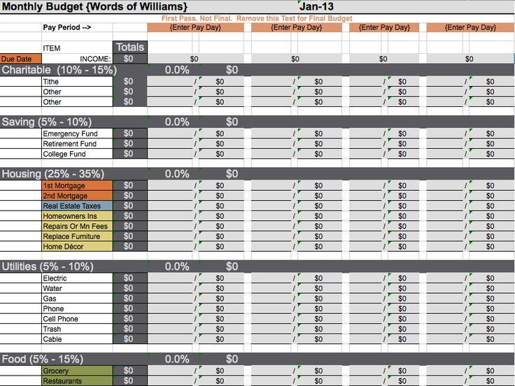 20+ parasta ideaa Pinterestissä Budget spreadsheet template - sample household budget