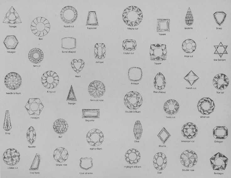 gemstone cuts and shapes chart search jewelry