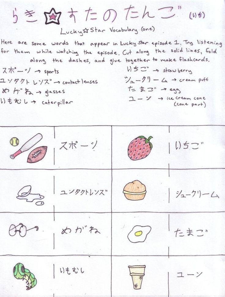 Nihongo o Narau - Learn Japanese