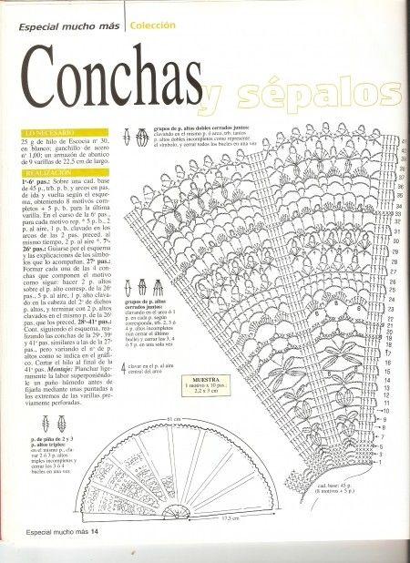 Patrones de abanicos de ganchillo - Imagui