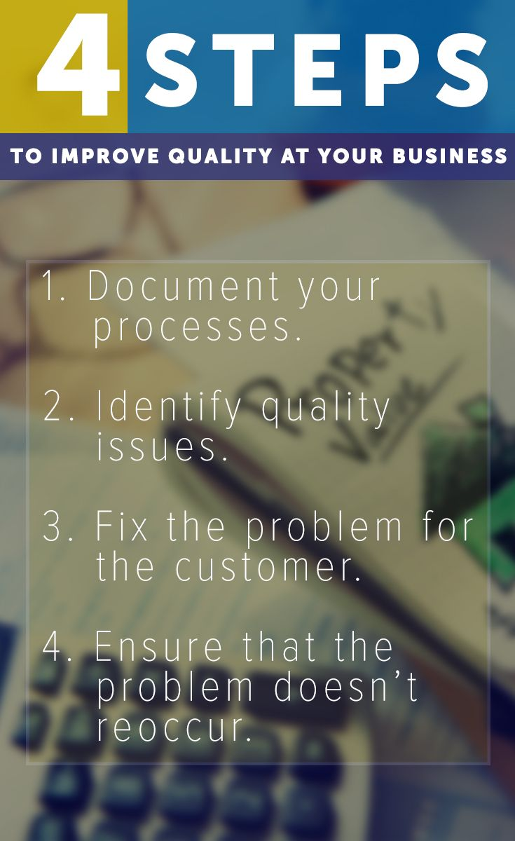 Discover the 4 Steps to Improve Quality at your Business