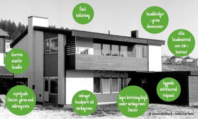 Hustrender 1960-tal Sweden Rekordåren. Många nya byggmatrial kom att anvädas i villorna. Fasader av mexitegel, plåt eller betong var trendigt. Byggandet skulle vara rationellt med prefabricerade delar. Detaljer och fasader fick ofta grova dimensioner och enkla former.