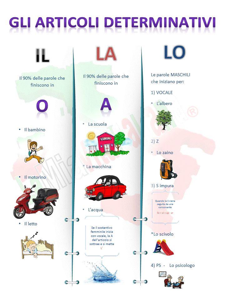 Articoli determinativi / facile e semplice | Grammatica ...