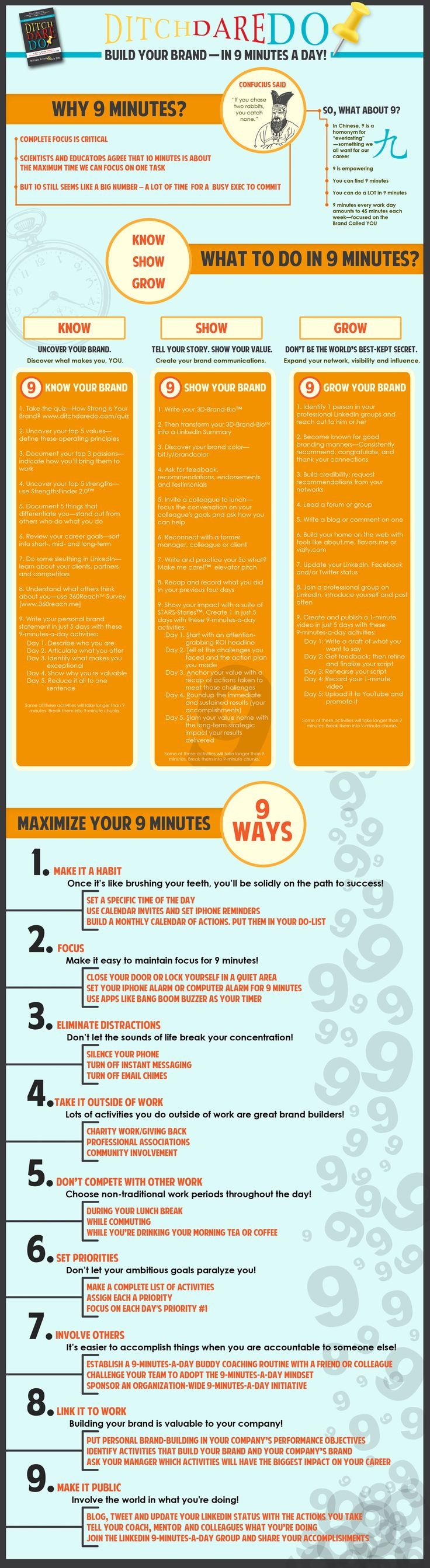 How To Build Your Personal Brand in 9 Minutes Each Day [INFOGRAPHIC] http://personalbrandinguk.com/9-minutes/  #personalbrand #branding #socialmedia