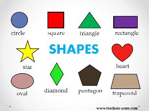 Shapes poster