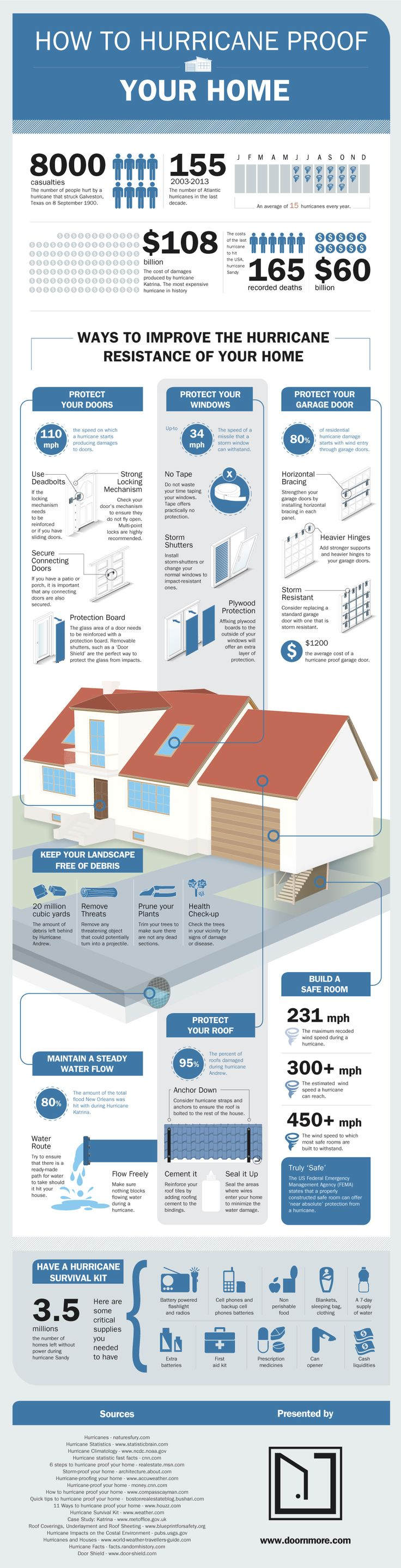 See this infographic on how to hurricane-proof your home. Then find in-depth information on hurricane preparedness from Living Ready University.