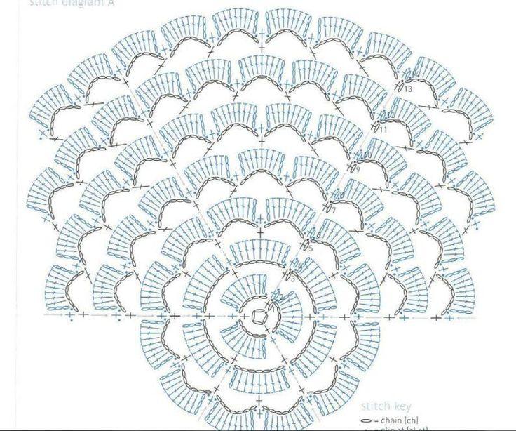 Tunica Manton Belleza en Crochet - Patrones Crochet