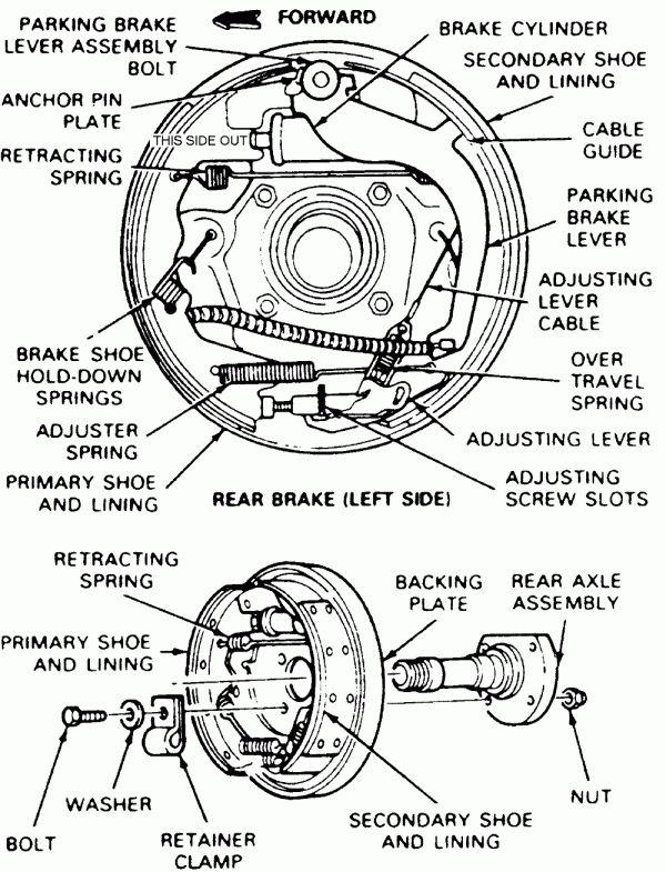 16+ Diagram Of Rear Drum Brakes 1980 Chevy Truck,Truck