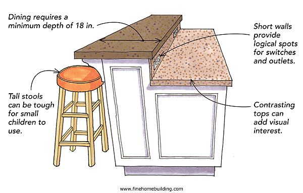 kitchen two teired countertop | double tier islands have advantages and disadvantages a double tier ...