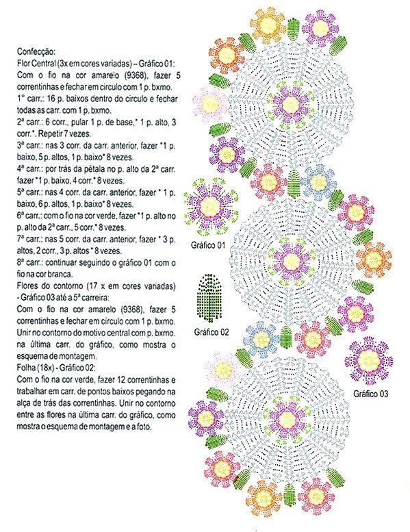 Patrones para camino de mesa a crochet con flores | Crochet ...