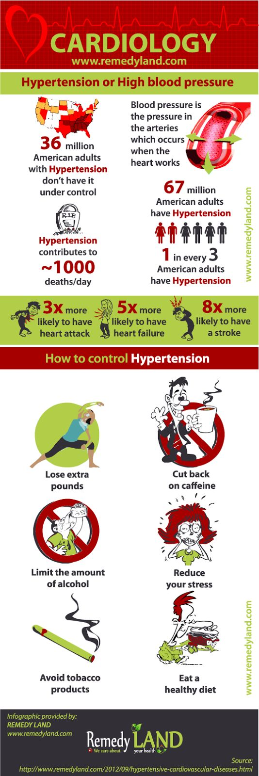8 best high blood pressure images on pinterest blood pressure all you need to know about hypertension or high blood pressure nvjuhfo Gallery