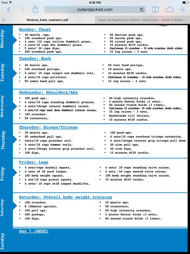 Frank medrano workout | Exercise | Pinterest | Workout