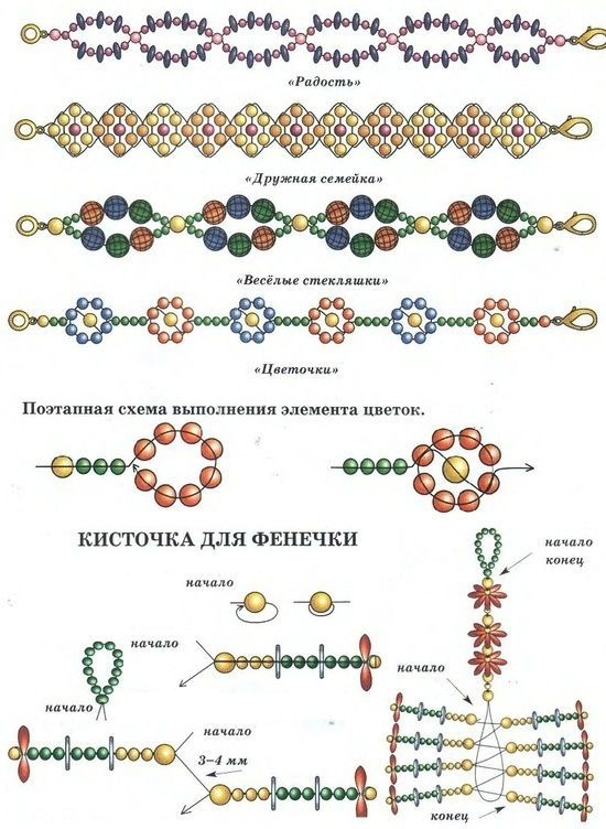 beading patterns to learn, oh no, more bead patterns? by Bunnyswan