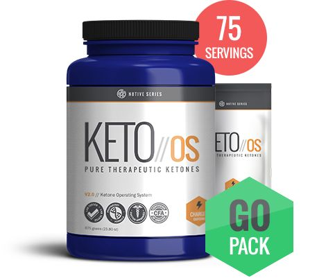 keto weight loss supplements canada