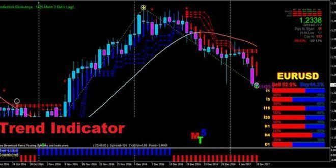 Better Volume Mt4 Indicator