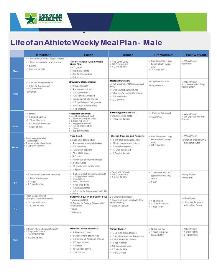 24 Best Weekly Meal Plans From Life Of An Athlete Images