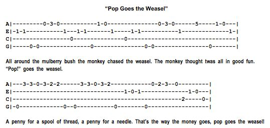Pop Goes the Weasel Ukulele Fingerpicking Pattern