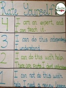 Anchor Charts - Education to the Core
