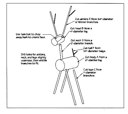 Easy Woodworking Plan: Log and Stick Reindeer jason promised to build this for me...