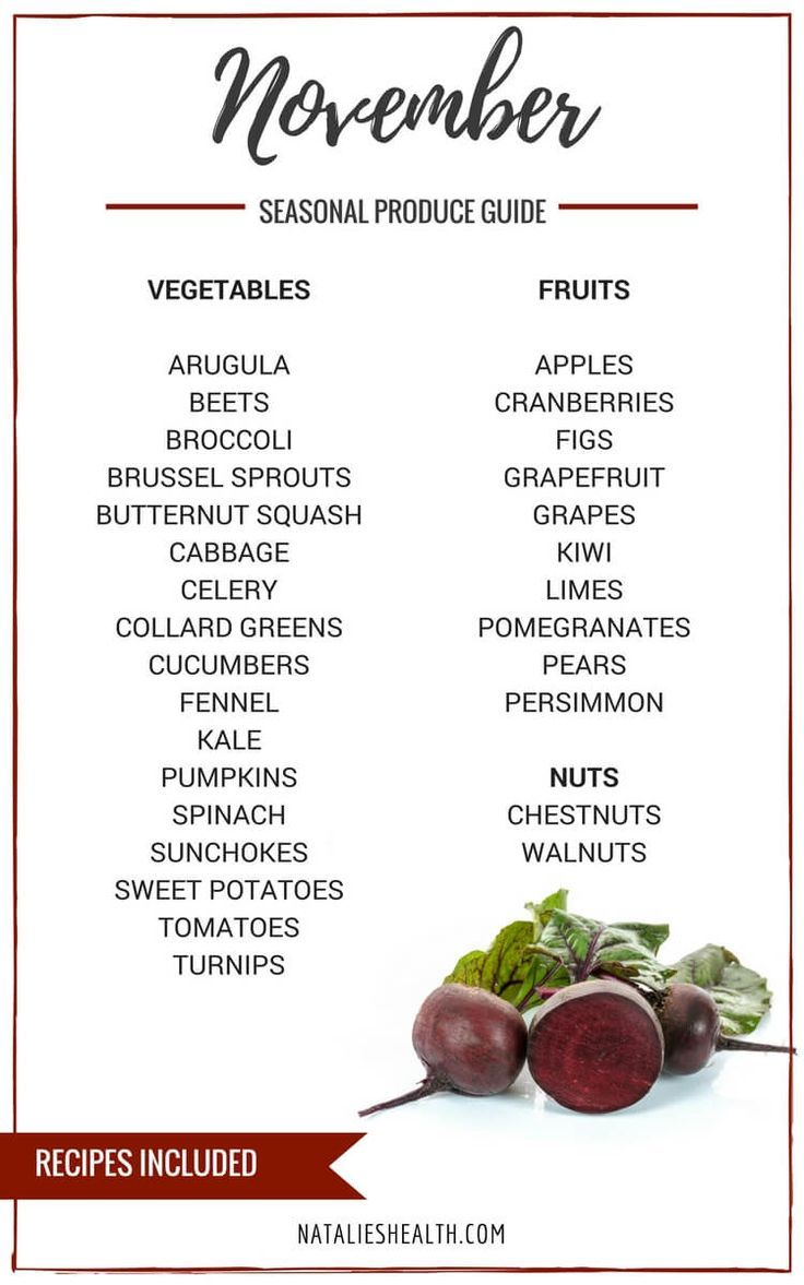 """Produce Guide """"Whats in Season NOVEMBER"""" is a collection of best HEALTHY recipes featuring seasonal fruits and veggies for the month of November. #season #fall #fruit #vegetables #guide #healthy #produce #food #november #recipes 