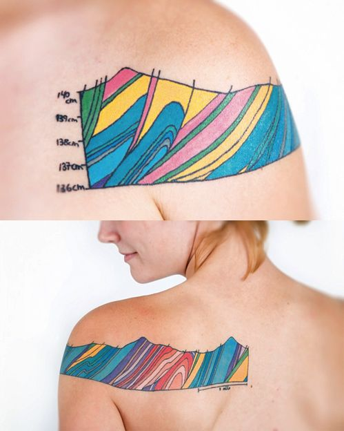 geologic data tattoo