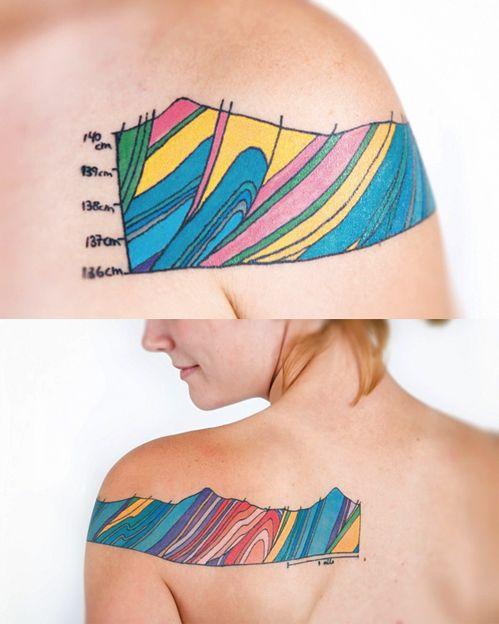 Geology Tattoo