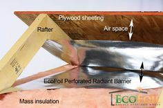 Model of an attic with radiant barrier insulation installed
