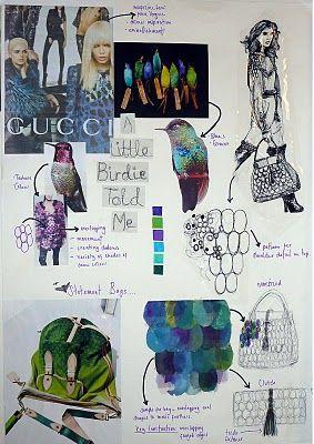 Fashion Sketchbook - birds & feathers: gathering ideas for fashion design development