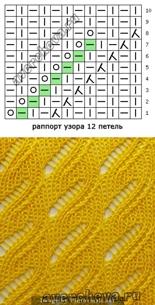 "#Knitting #Stitch ""Look at this fabulous stitch! The instructions are in Russian, but the chart makes it clear that this is not difficult. I really love this one!"" #KnittingGuru http://www.KnittingGuruDesigns.blogspot.com"