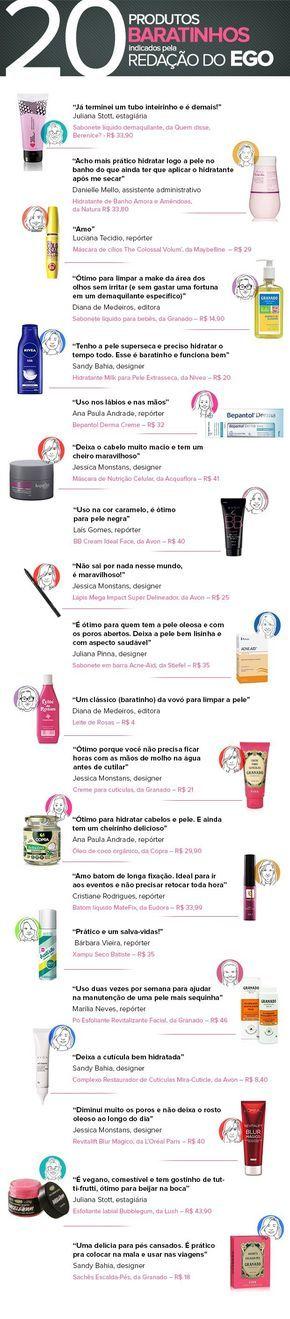 Sugestões de produtos de beleza baratinhos de acordo com as mulheres do EGO (Foto: Sandy Bahia / Enderson Santos / EGO)