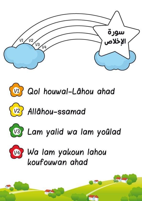 Apprentissage du Coran - Fiches Sourates… - Petit mémo des… - Petit mémo des… - Logiciels… - Supports islamiques pour enfants