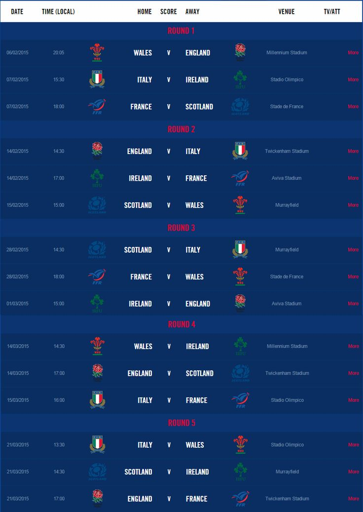 Rugby Six Nations Fixtures. #SixNations #SixNationsRugby #rugby #England #Wales #France #Scotland #Italy #Ireland #fixtures