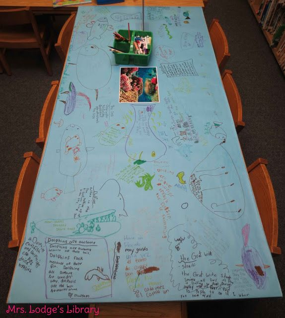 National Poetry Month Library Activity. Mrs. Lodge's Library: Super Easy Poetry Center
