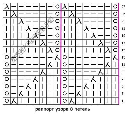 схема узора 657