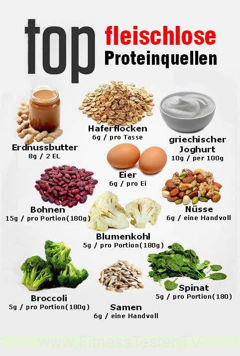 Fleischlose Proteinquellen – Hier die Top 10