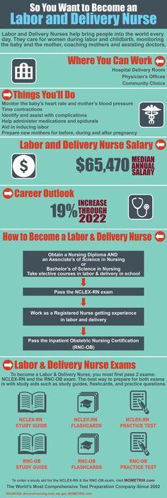 172 best About a Nurse images on Pinterest Nurse life, Nursing - plastic surgery nurse sample resume