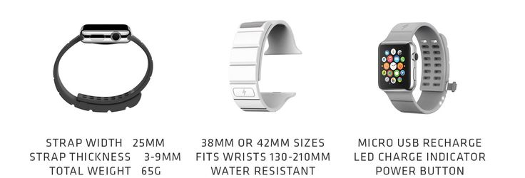 Apple Watch Battery Strap Gives the Short Battery Life A Level Up -  #applewatch #battery #USB