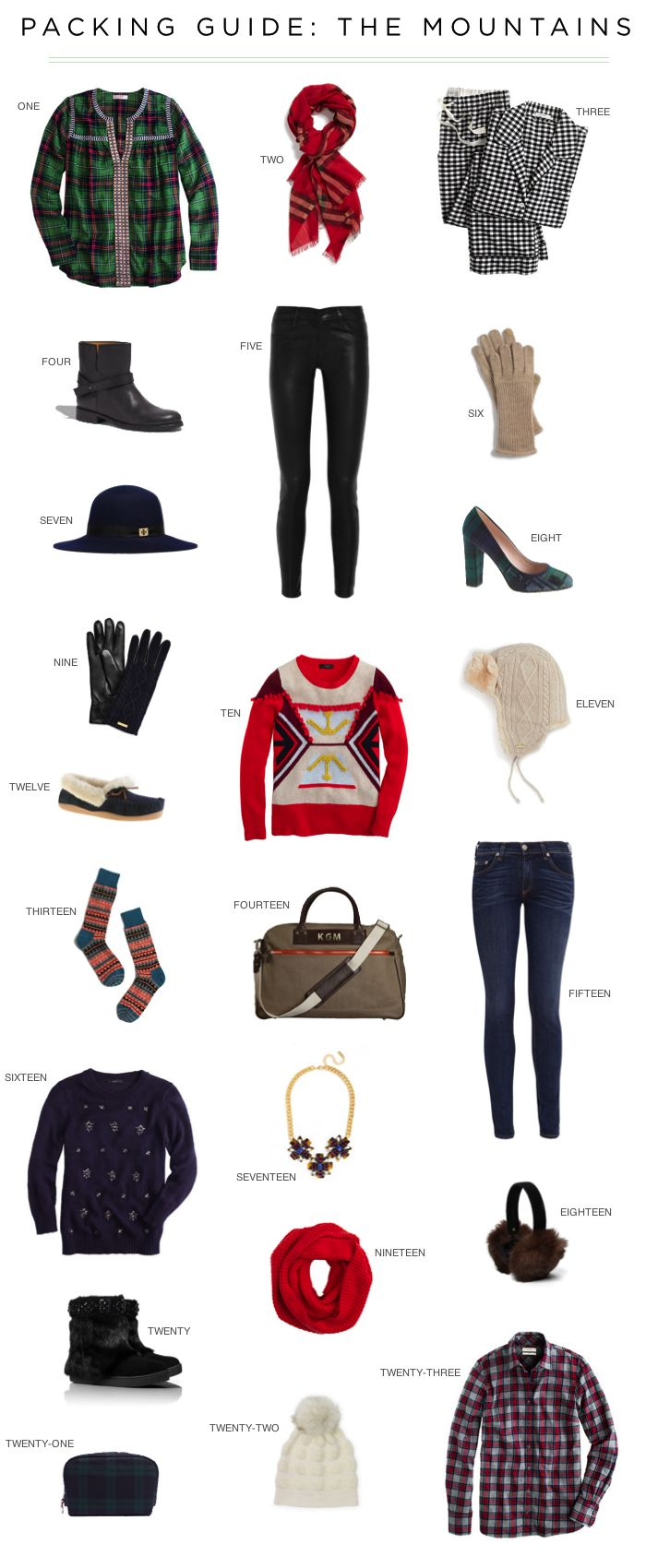 PLAN // Here is a visual packing guide for your next trip to the mountains. #spmvacations #sapphire #sugarmt