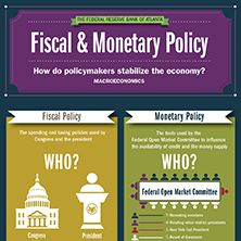 thumbnail for Fiscal and Monetary Policy infographic
