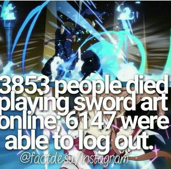 3,853 people died playing Sword Art Online; 6,147 were able to log out, text, fact; Sword Art Online