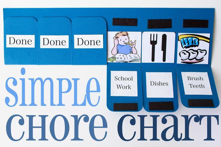 Simple Chore Chart Tutorial You will need... 6x12 piece of colored card stock A trimmer with a score blade Magnetic sticky paper or thin magnetic sticky strips Images cut into 2x2 squares Chore description printed and cut into 1 1/2 x 1 1/2 squares DONE printed 6 times and trimmed to fit Glue Corner Rounder