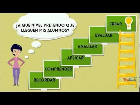 ¿QUÉ ES LA TAXONOMÍA DE BLOOM? - YouTube
