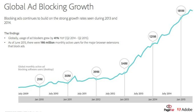 What We Talk About When We Talk About Ad Blocking