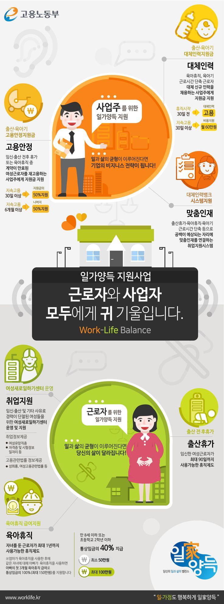 [인포] 근로자와 사업자 모두에게 귀 기울입니다. #고용노동부 #일가양득_지원사업 #근로자 #사업자