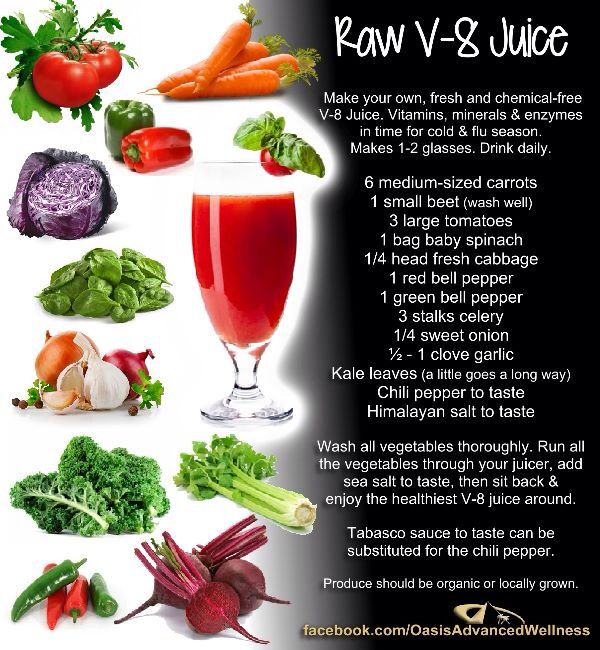 Raw V8 juice! Yum @ 342 calories for 1.5 glasses. Top up with extra veggies & water to make 2 large glasses @ 200 calories per glass. Add rock salt, pepper and/or Tabasco sauce to taste. Tomato juice