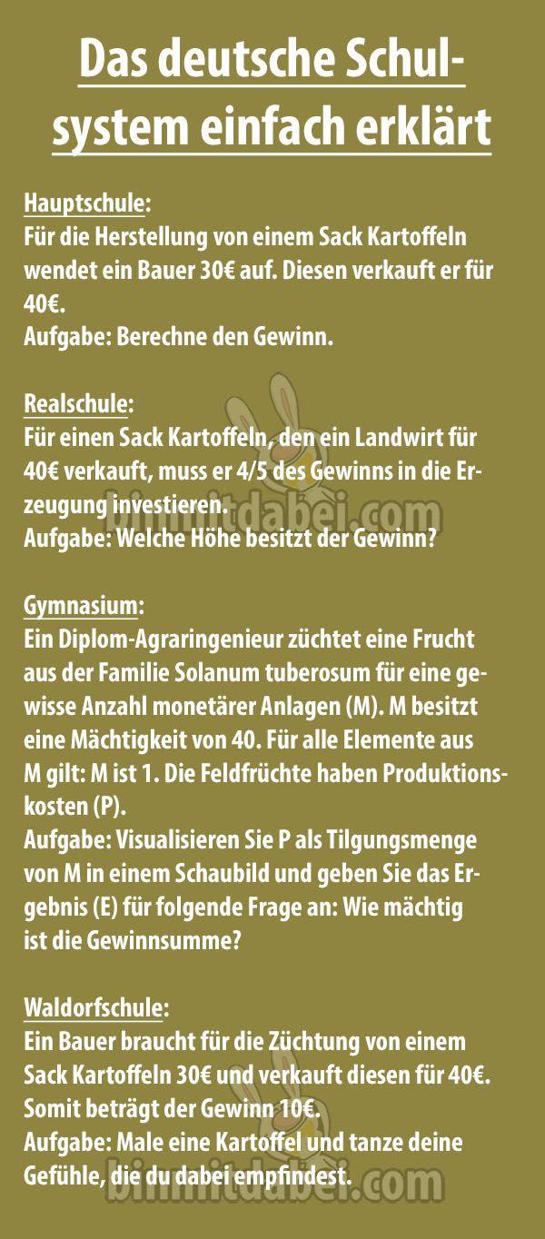 Das deutsche Schulsystem einfach erklärt